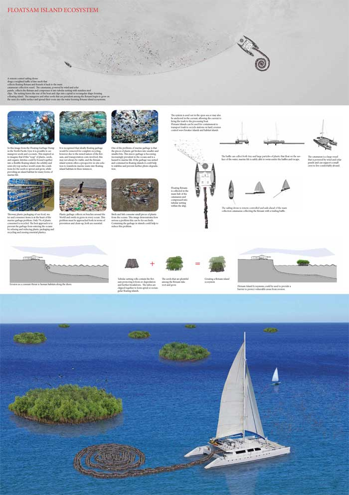 flotsam-island-visualisation